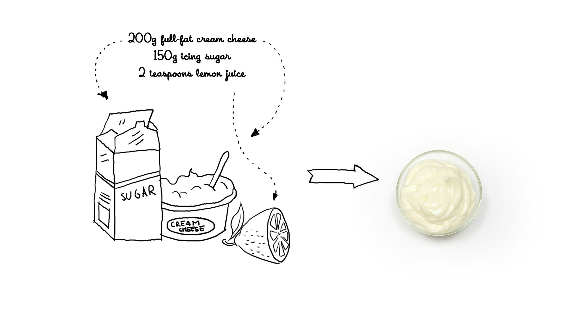 Worteltaart recept stap 4: terwijl de cake in de oven staat meng je de roomkaas, suiker en het citroensap voor de afwerking.